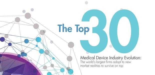 MPO's Top 30 Medical Device OEMs