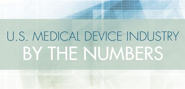 Infographic: U.S. Medical Device Industry by the Numbers